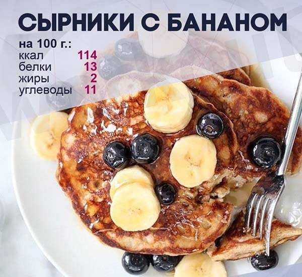 калорийность сырников с бананом